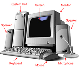 computer-anatomy credit:http://luckysproductionz.com/Portfolio/anatomy/Software/images/computer.jpg