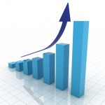 adsense ctr increase rise boost
